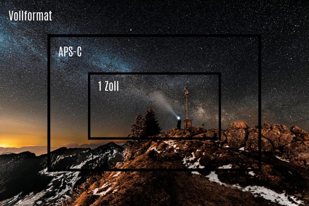 Hier werden die verschiedenen Sensorgrößen anhand eines Beispiels der Astrofotografie demonstriert.